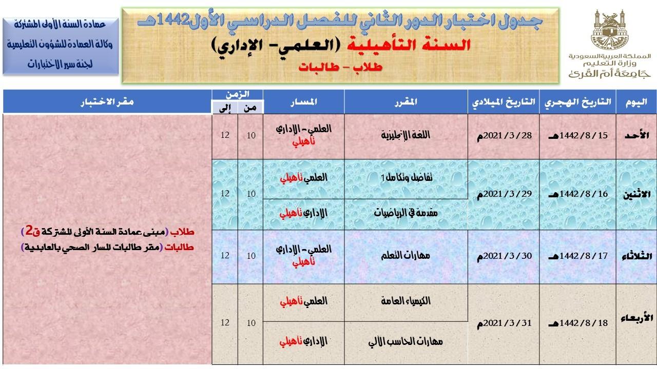 الأحد  بدء امتحانات الدور الثاني للفصل الأول بالسعودية- امتياز خبراء عمل بحوث جامعية بالسعودية